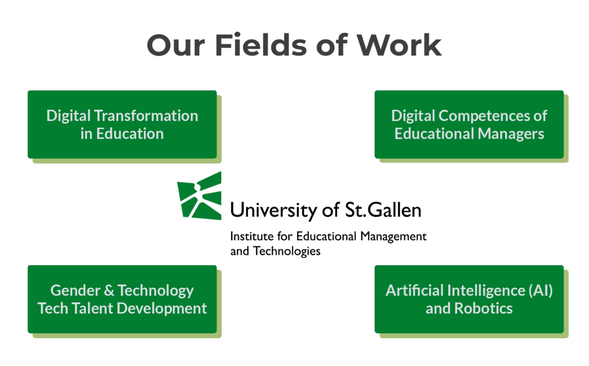 our Fields of Work